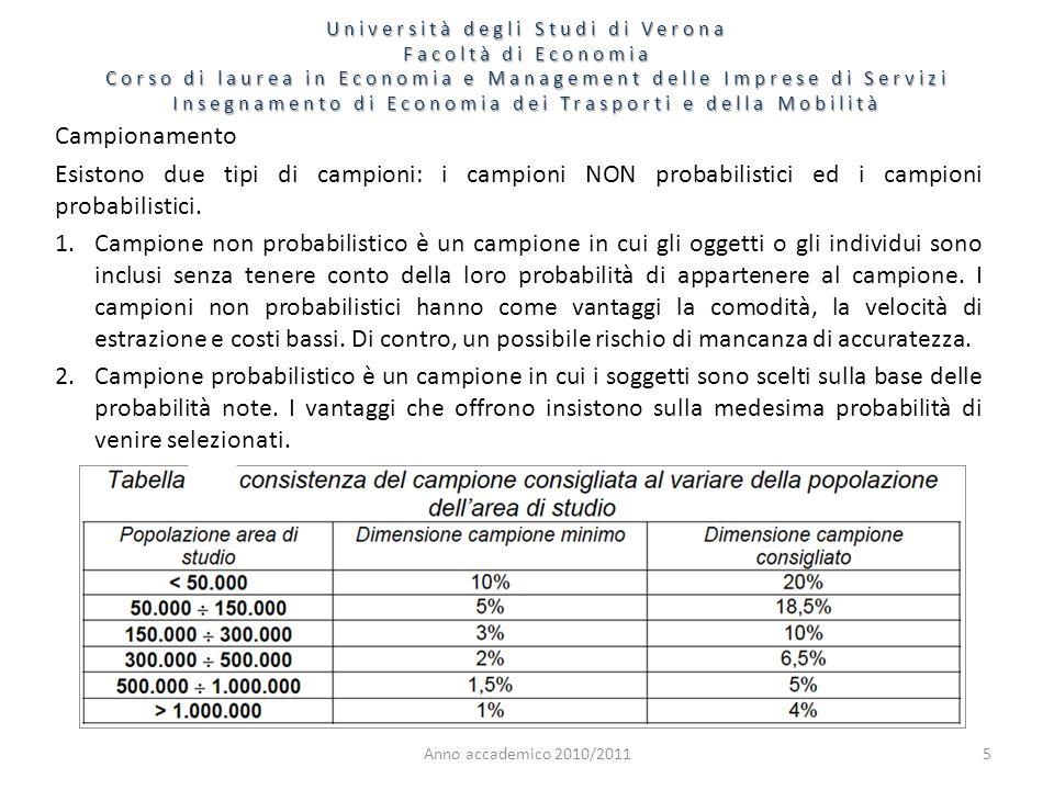Campionamento Esistono due tipi di campioni: i campioni NON probabilistici ed i campioni probabilistici. 1.Campione non probabilistico è un campione i