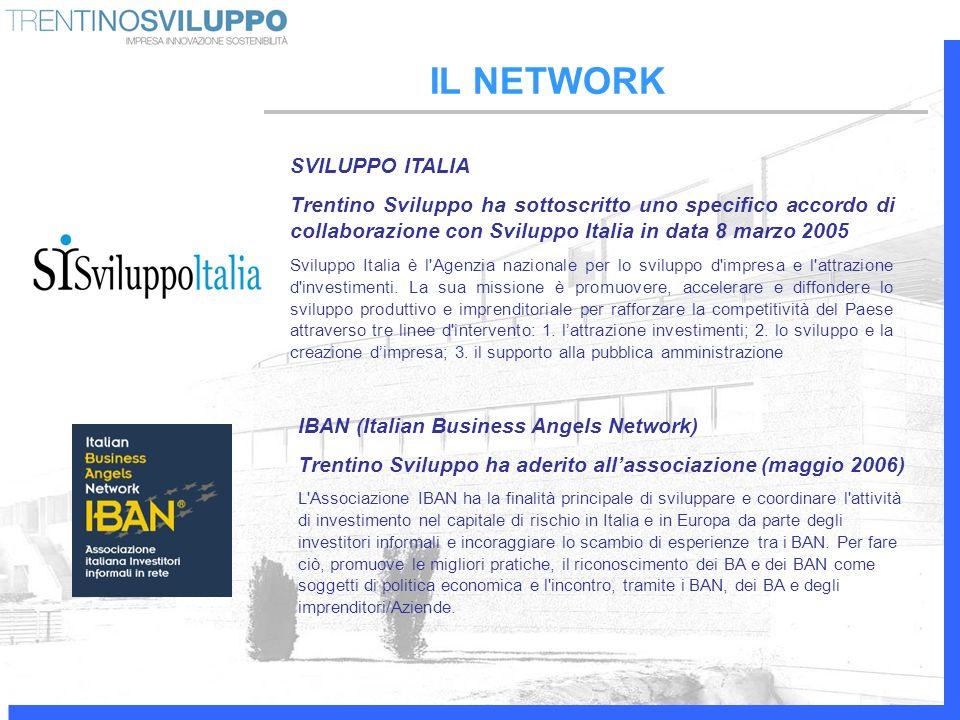 SVILUPPO ITALIA Trentino Sviluppo ha sottoscritto uno specifico accordo di collaborazione con Sviluppo Italia in data 8 marzo 2005 Sviluppo Italia è l