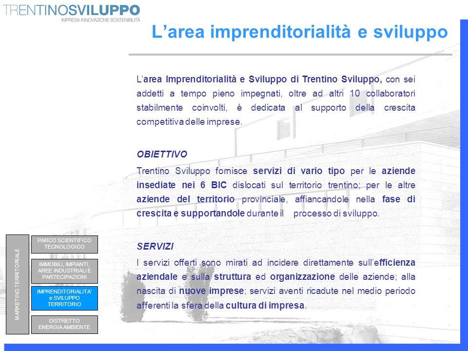 Larea imprenditorialità e sviluppo Larea Imprenditorialità e Sviluppo di Trentino Sviluppo, con sei addetti a tempo pieno impegnati, oltre ad altri 10