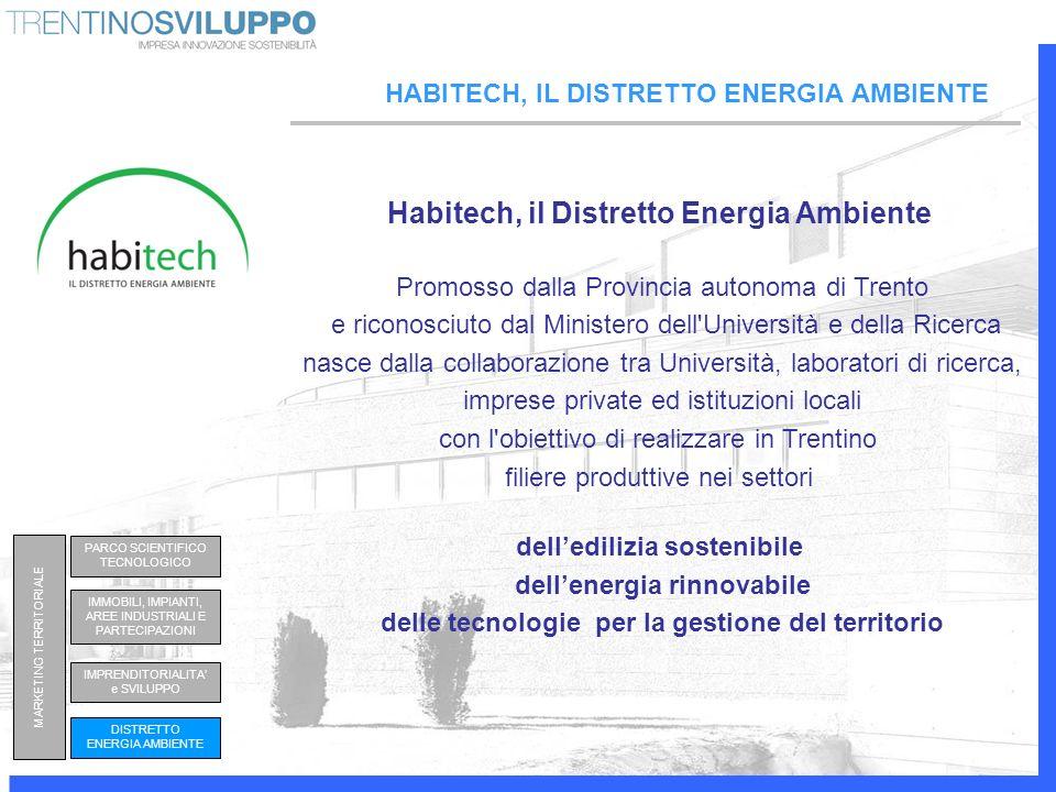 HABITECH, IL DISTRETTO ENERGIA AMBIENTE PARCO SCIENTIFICO TECNOLOGICO IMPRENDITORIALITA e SVILUPPO DISTRETTO ENERGIA AMBIENTE IMMOBILI, IMPIANTI, AREE