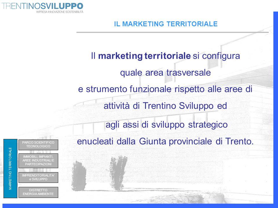 IL MARKETING TERRITORIALE Il marketing territoriale si configura quale area trasversale e strumento funzionale rispetto alle aree di attività di Trent