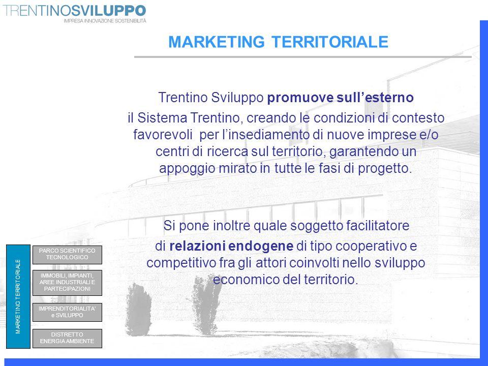 Trentino Sviluppo promuove sullesterno il Sistema Trentino, creando le condizioni di contesto favorevoli per linsediamento di nuove imprese e/o centri