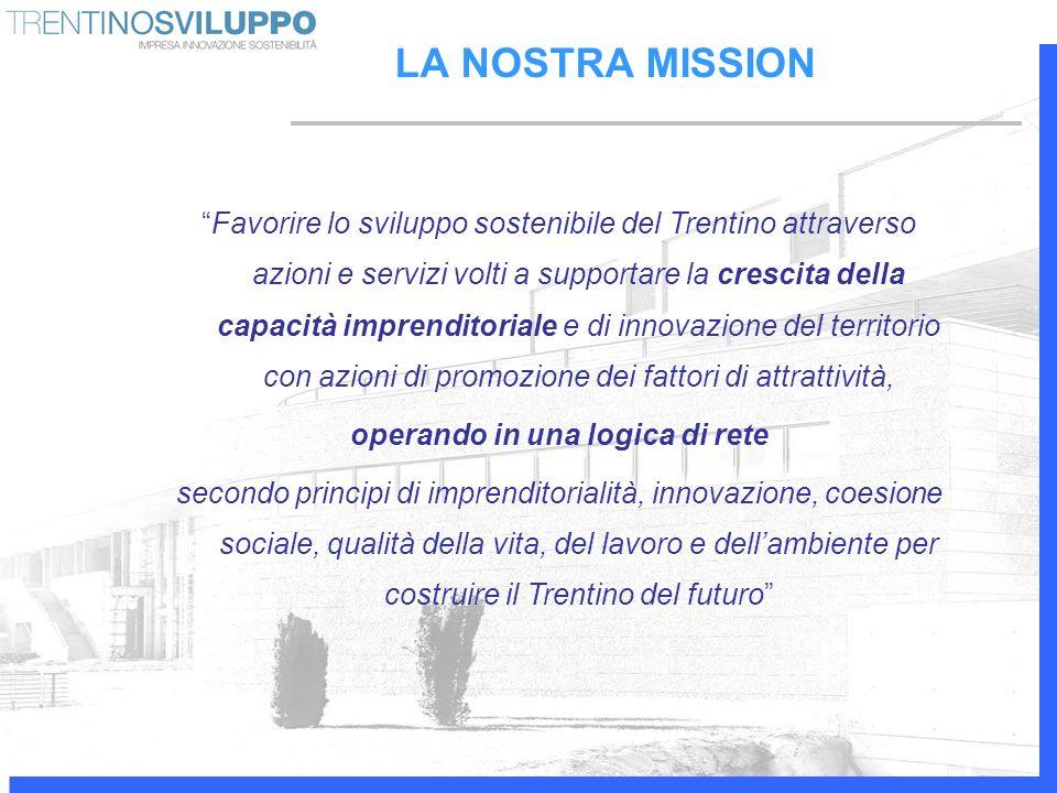LA NOSTRA MISSION Favorire lo sviluppo sostenibile del Trentino attraverso azioni e servizi volti a supportare la crescita della capacità imprenditori