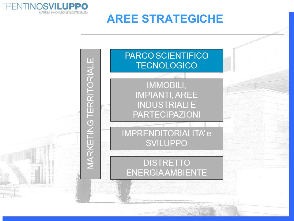 IL PARCO - COSA E A Science Park is an organization managed by specialised professionals, whose main aim is to increase the wealth of its community by promoting the culture of innovation and the competitiveness of its associated businesses and knowledge-based institutions.