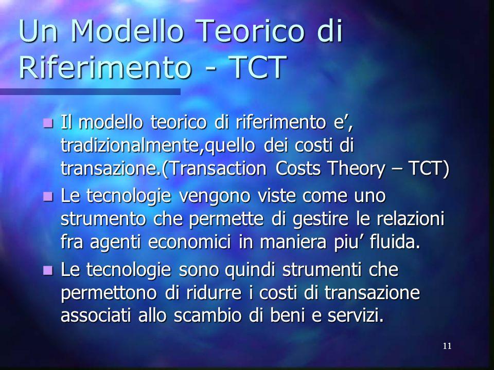 11 Un Modello Teorico di Riferimento - TCT Il modello teorico di riferimento e, tradizionalmente,quello dei costi di transazione.(Transaction Costs Th