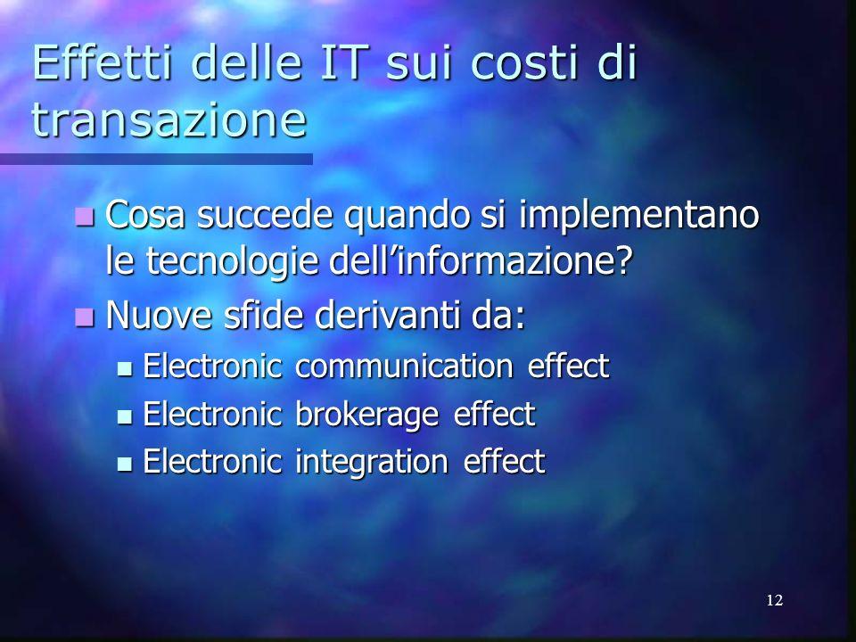 12 Effetti delle IT sui costi di transazione Cosa succede quando si implementano le tecnologie dellinformazione? Cosa succede quando si implementano l