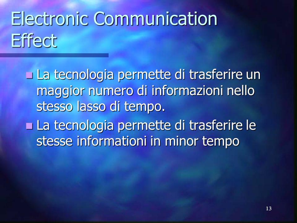 13 Electronic Communication Effect La tecnologia permette di trasferire un maggior numero di informazioni nello stesso lasso di tempo. La tecnologia p