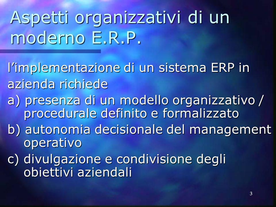 3 Aspetti organizzativi di un moderno E.R.P. limplementazione di un sistema ERP in azienda richiede a) presenza di un modello organizzativo / procedur