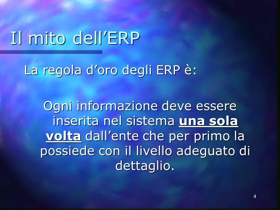 4 Il mito dellERP La regola doro degli ERP è: Ogni informazione deve essere inserita nel sistema una sola volta dallente che per primo la possiede con