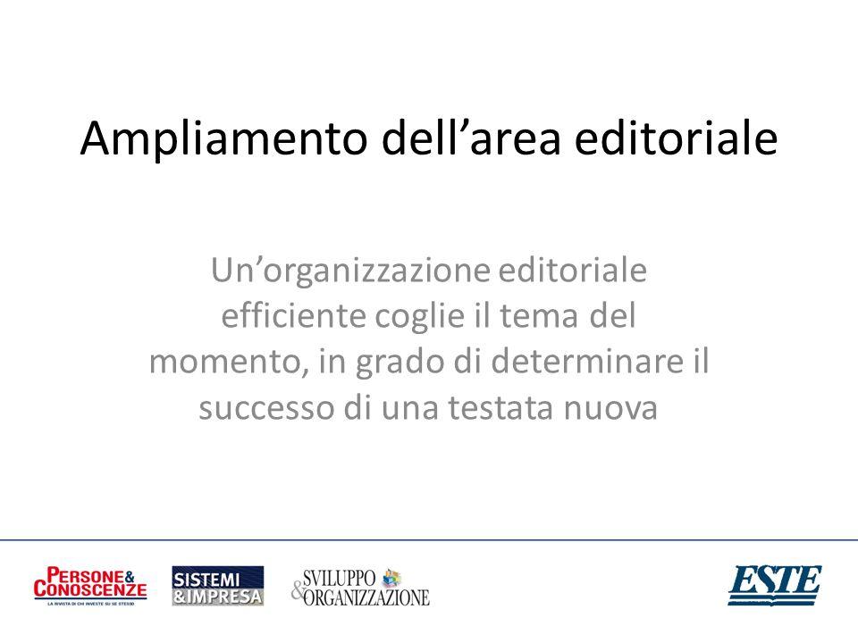 Ampliamento dellarea editoriale Unorganizzazione editoriale efficiente coglie il tema del momento, in grado di determinare il successo di una testata