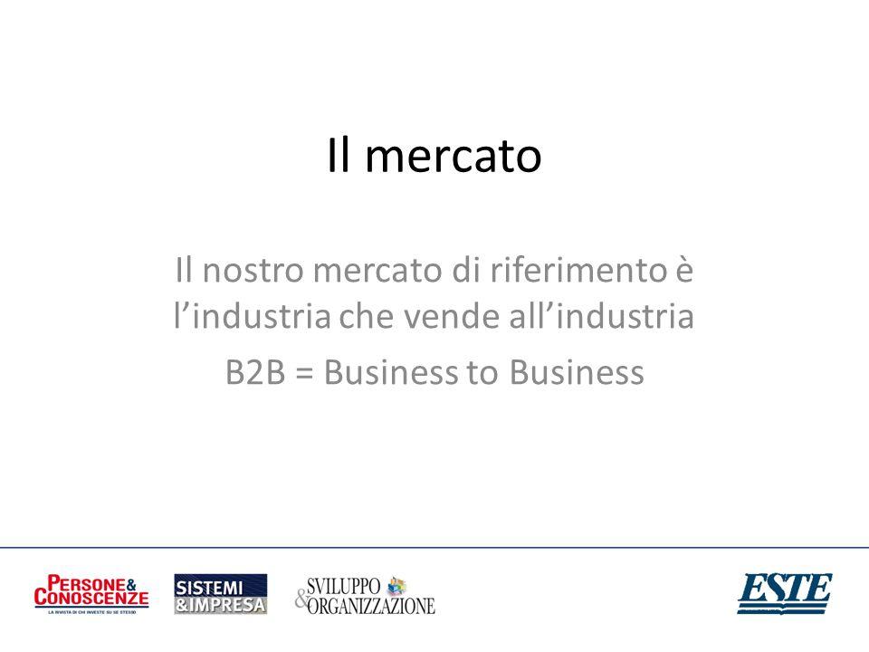 Il mercato Il nostro mercato di riferimento è lindustria che vende allindustria B2B = Business to Business