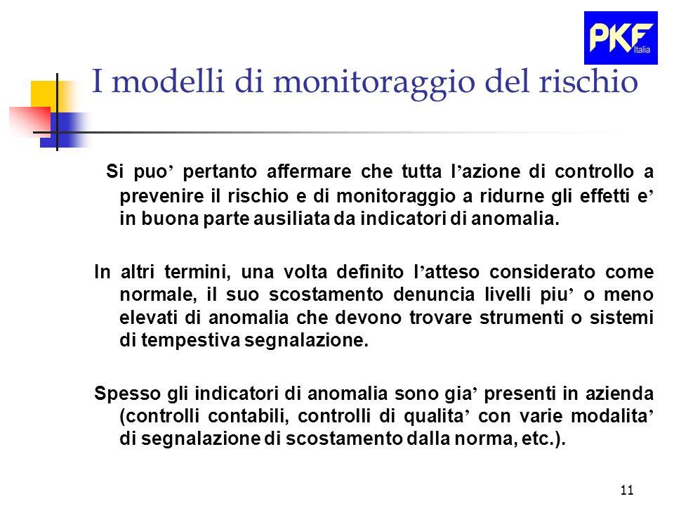 11 I modelli di monitoraggio del rischio Si puo pertanto affermare che tutta l azione di controllo a prevenire il rischio e di monitoraggio a ridurne