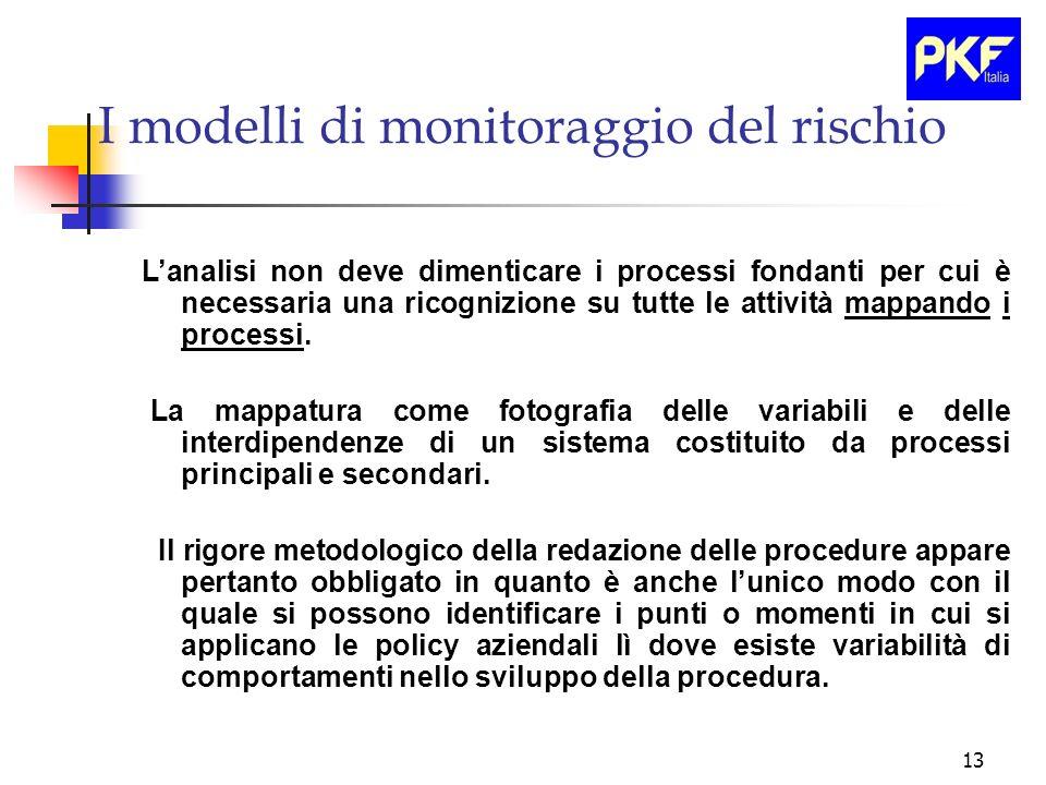 13 I modelli di monitoraggio del rischio Lanalisi non deve dimenticare i processi fondanti per cui è necessaria una ricognizione su tutte le attività