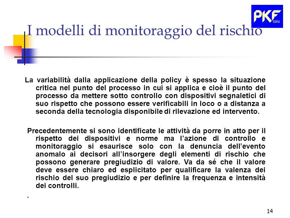 14 I modelli di monitoraggio del rischio La variabilità dalla applicazione della policy è spesso la situazione critica nel punto del processo in cui s