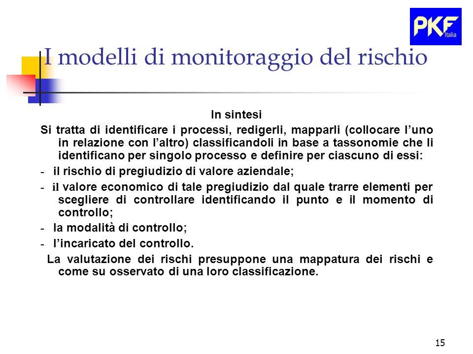 15 I modelli di monitoraggio del rischio In sintesi Si tratta di identificare i processi, redigerli, mapparli (collocare luno in relazione con laltro)