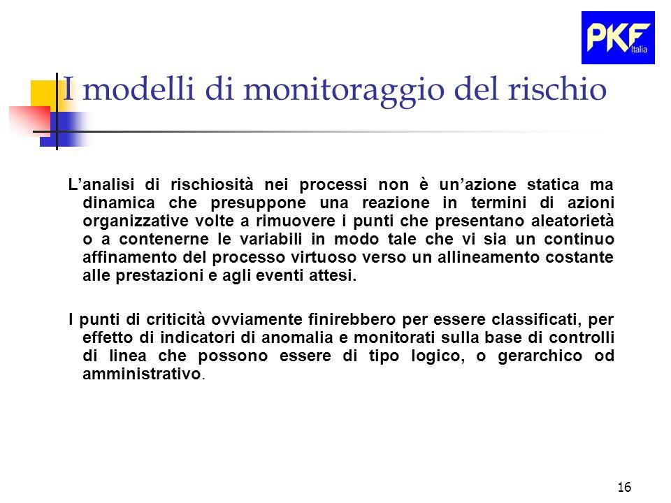 16 I modelli di monitoraggio del rischio Lanalisi di rischiosità nei processi non è unazione statica ma dinamica che presuppone una reazione in termin