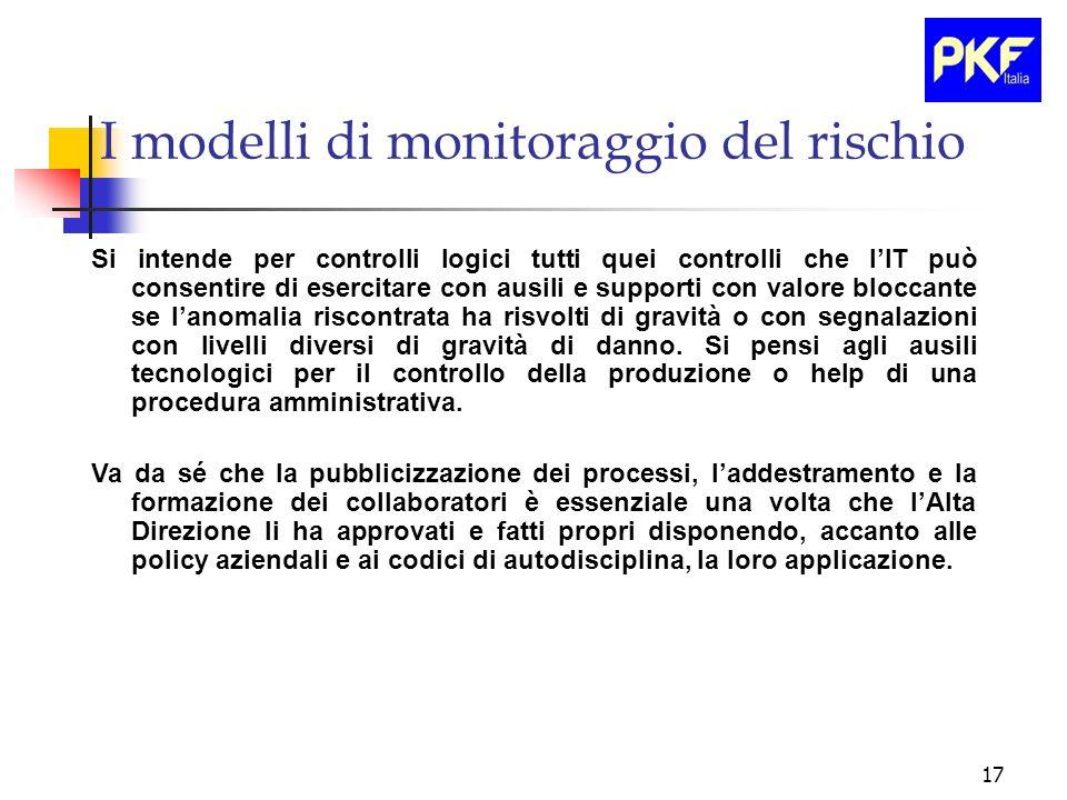 17 I modelli di monitoraggio del rischio Si intende per controlli logici tutti quei controlli che lIT può consentire di esercitare con ausili e suppor