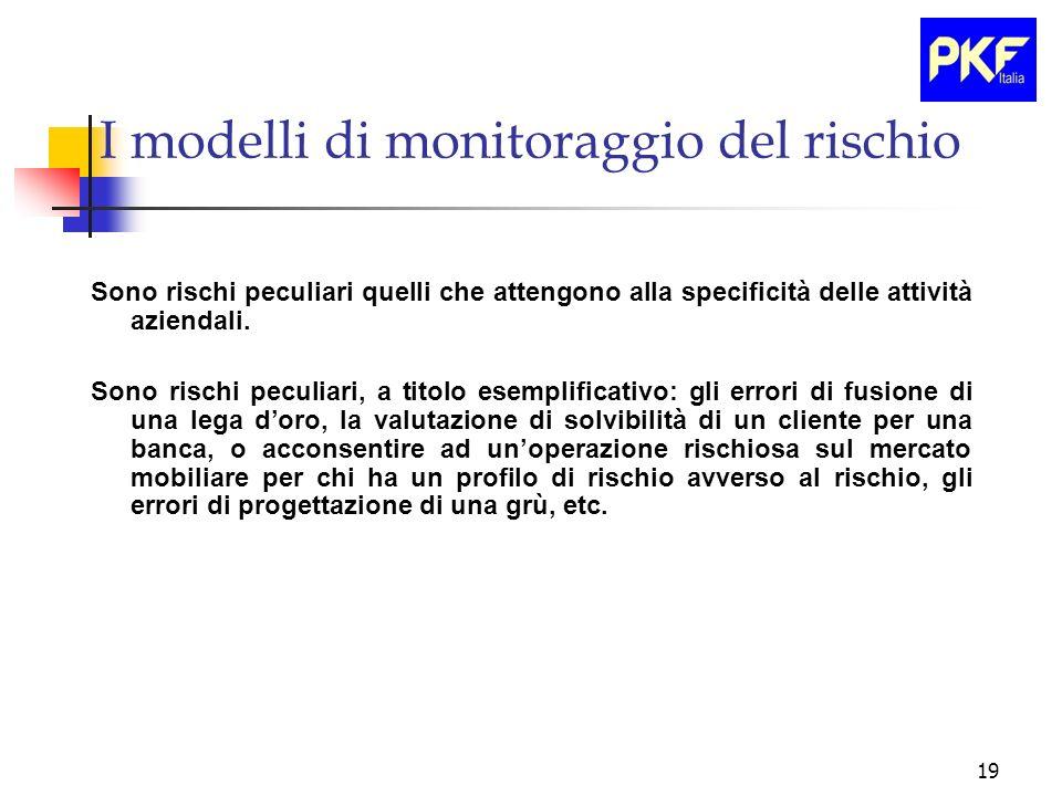 19 I modelli di monitoraggio del rischio Sono rischi peculiari quelli che attengono alla specificità delle attività aziendali. Sono rischi peculiari,