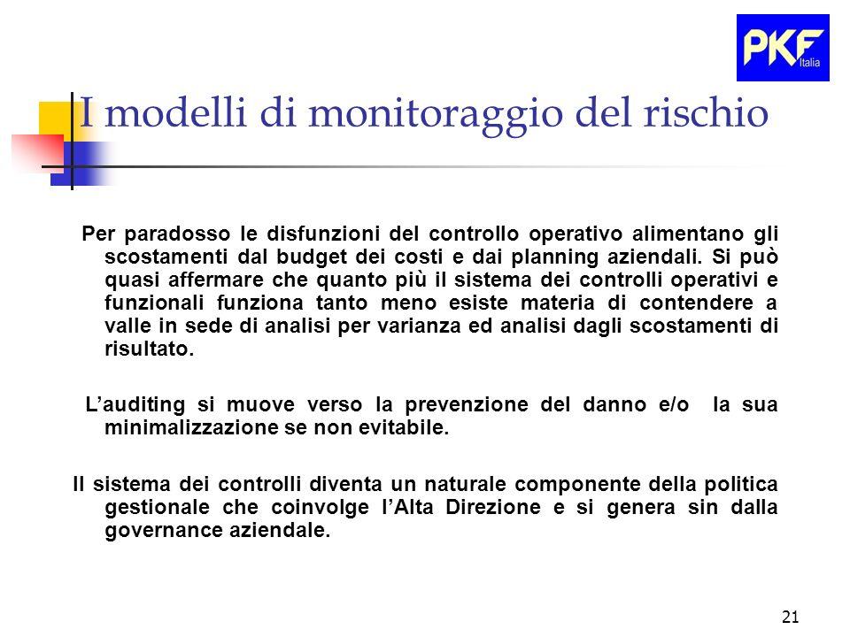 21 I modelli di monitoraggio del rischio Per paradosso le disfunzioni del controllo operativo alimentano gli scostamenti dal budget dei costi e dai pl