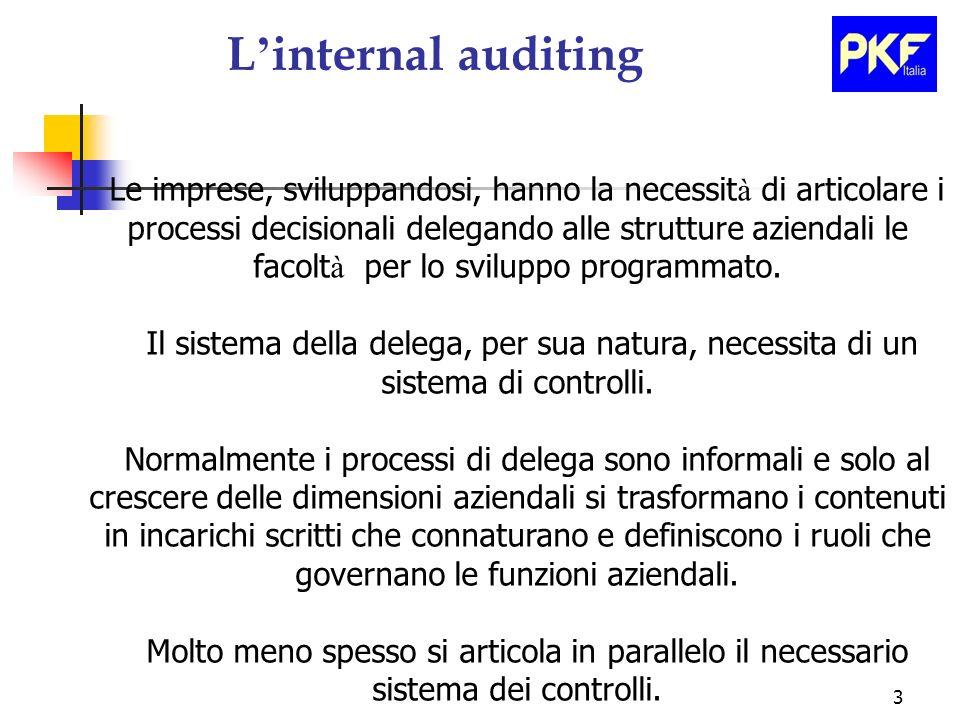 3 L internal auditing Le imprese, sviluppandosi, hanno la necessit à di articolare i processi decisionali delegando alle strutture aziendali le facolt