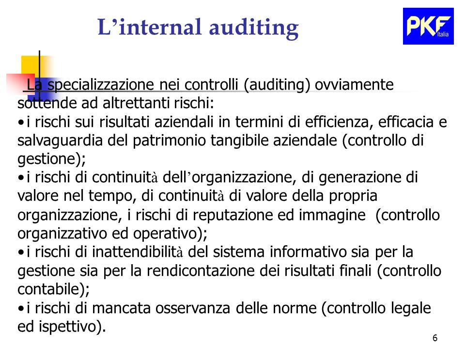 6 L internal auditing La specializzazione nei controlli (auditing) ovviamente sottende ad altrettanti rischi: i rischi sui risultati aziendali in term