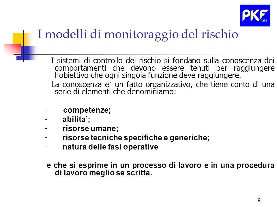 8 I modelli di monitoraggio del rischio I sistemi di controllo del rischio si fondano sulla conoscenza dei comportamenti che devono essere tenuti per