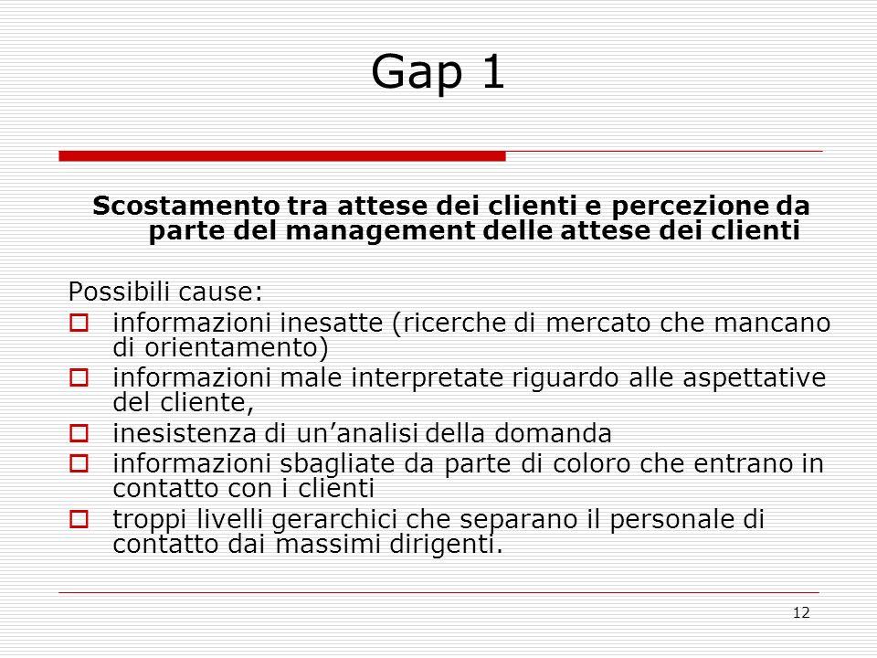 12 Gap 1 Scostamento tra attese dei clienti e percezione da parte del management delle attese dei clienti Possibili cause: informazioni inesatte (rice