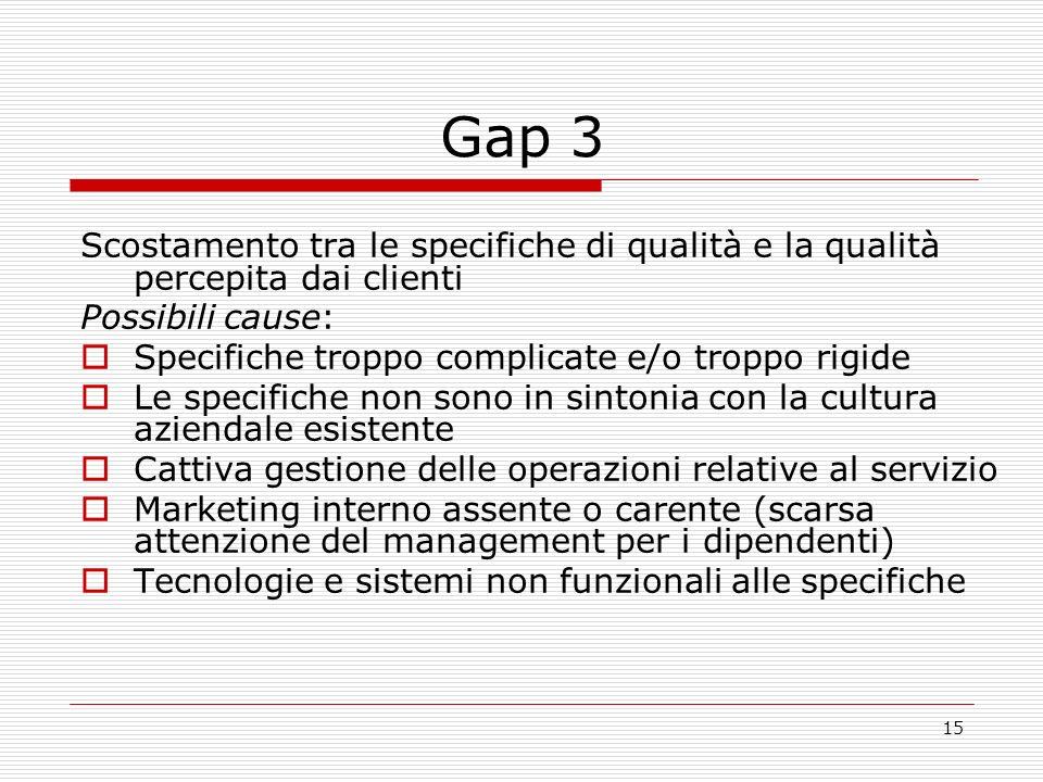 15 Gap 3 Scostamento tra le specifiche di qualità e la qualità percepita dai clienti Possibili cause: Specifiche troppo complicate e/o troppo rigide L