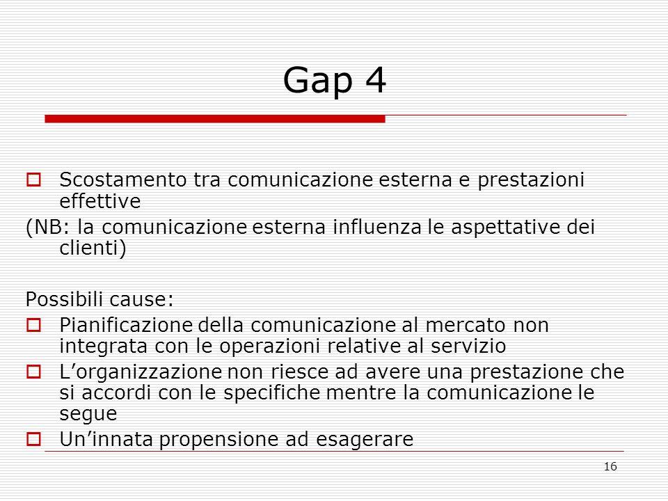16 Gap 4 Scostamento tra comunicazione esterna e prestazioni effettive (NB: la comunicazione esterna influenza le aspettative dei clienti) Possibili c