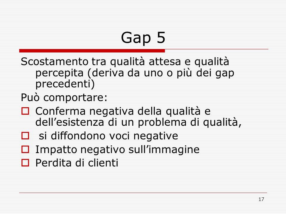 17 Gap 5 Scostamento tra qualità attesa e qualità percepita (deriva da uno o più dei gap precedenti) Può comportare: Conferma negativa della qualità e