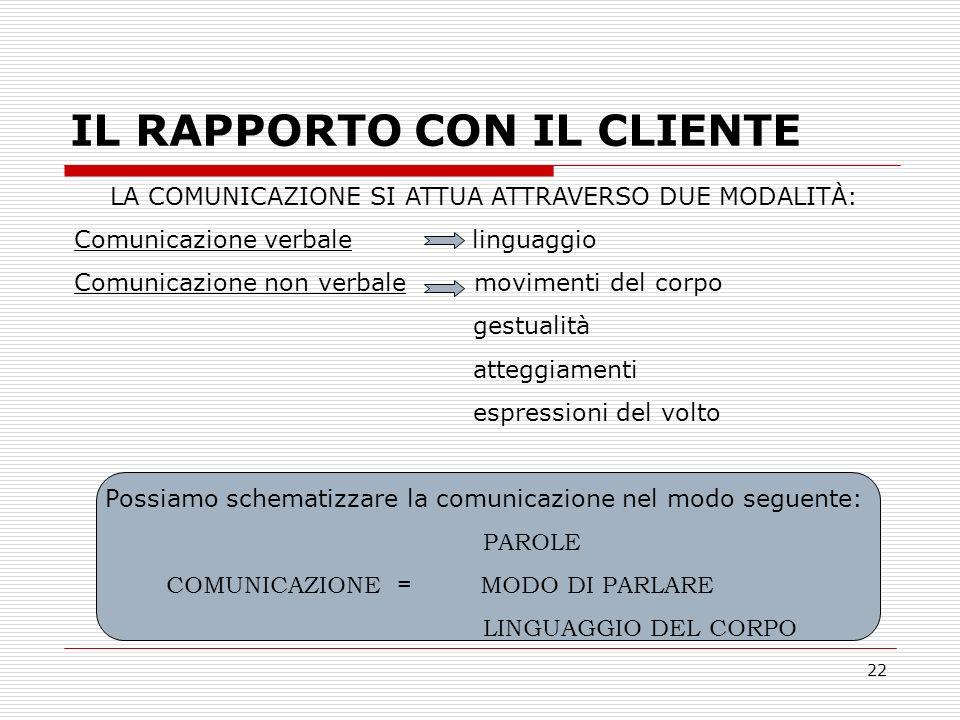 22 IL RAPPORTO CON IL CLIENTE LA COMUNICAZIONE SI ATTUA ATTRAVERSO DUE MODALITÀ: Comunicazione verbale linguaggio Comunicazione non verbale movimenti