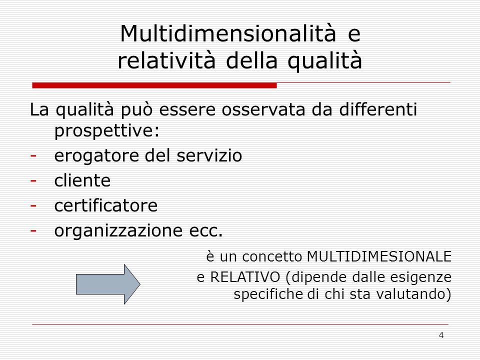 4 Multidimensionalità e relatività della qualità La qualità può essere osservata da differenti prospettive: -erogatore del servizio -cliente -certific