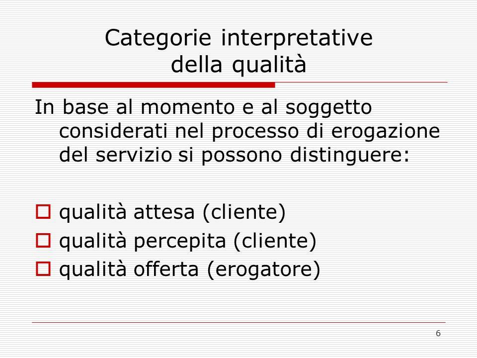 6 Categorie interpretative della qualità In base al momento e al soggetto considerati nel processo di erogazione del servizio si possono distinguere: