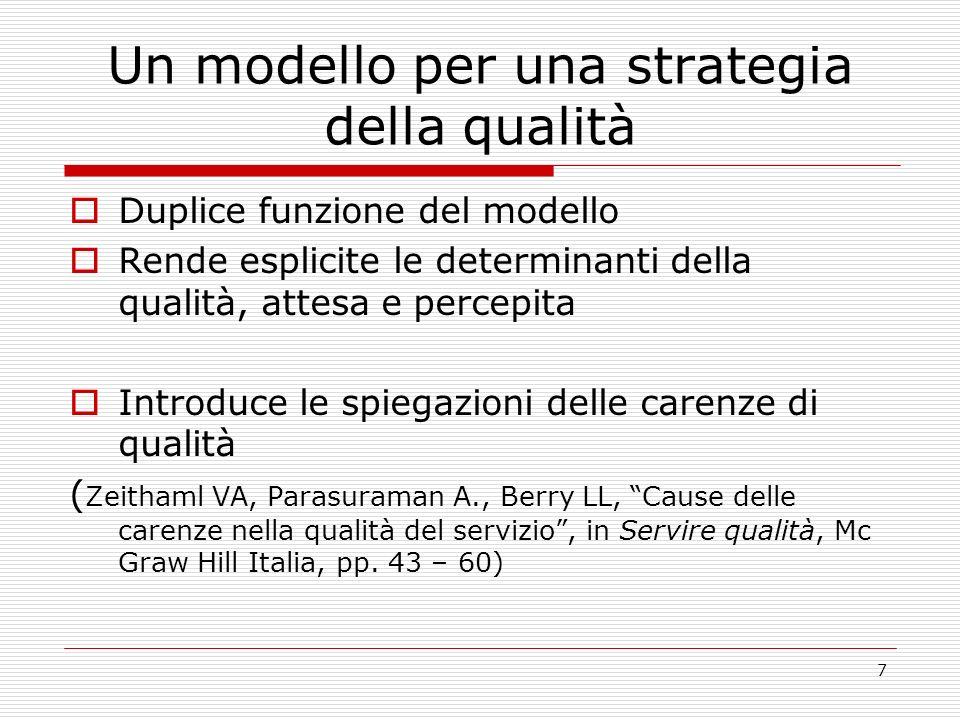 7 Un modello per una strategia della qualità Duplice funzione del modello Rende esplicite le determinanti della qualità, attesa e percepita Introduce