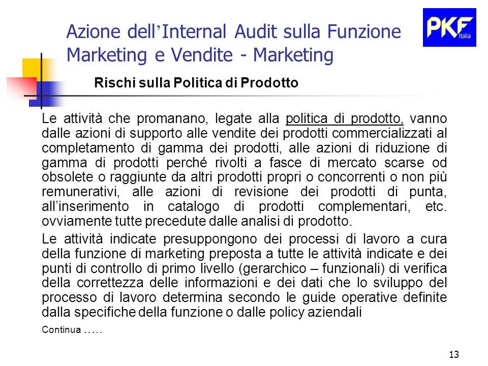 13 Azione dell Internal Audit sulla Funzione Marketing e Vendite - Marketing Rischi sulla Politica di Prodotto Le attività che promanano, legate alla