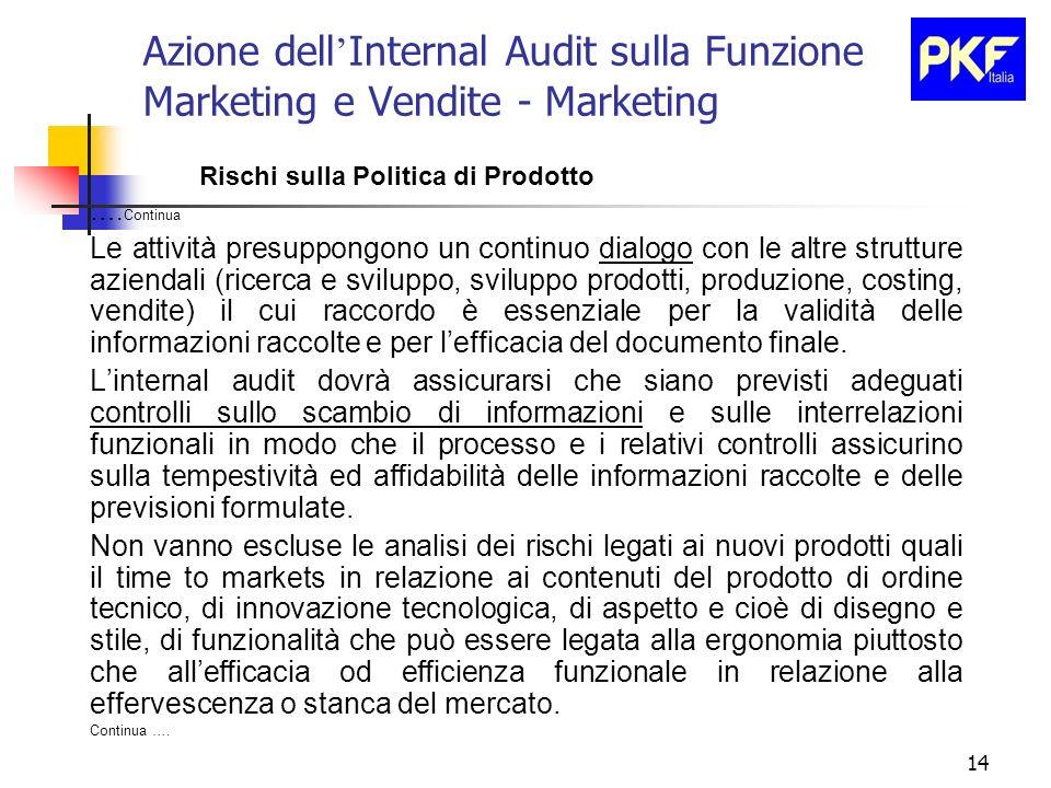14 Azione dell Internal Audit sulla Funzione Marketing e Vendite - Marketing Rischi sulla Politica di Prodotto …. Continua Le attività presuppongono u