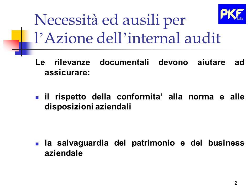 2 Necessit à ed ausili per l Azione dell internal audit Le rilevanze documentali devono aiutare ad assicurare: il rispetto della conformita alla norma