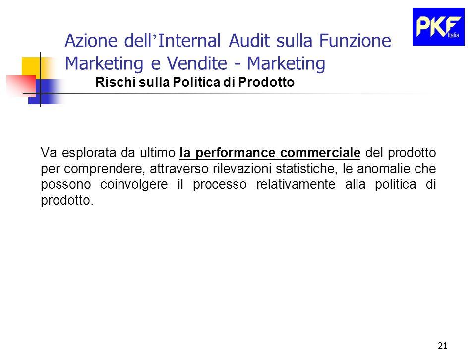 21 Azione dell Internal Audit sulla Funzione Marketing e Vendite - Marketing Rischi sulla Politica di Prodotto Va esplorata da ultimo la performance c