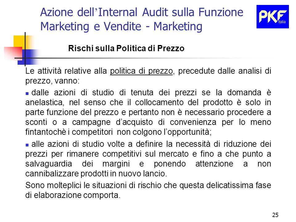 25 Azione dell Internal Audit sulla Funzione Marketing e Vendite - Marketing Rischi sulla Politica di Prezzo Le attività relative alla politica di pre