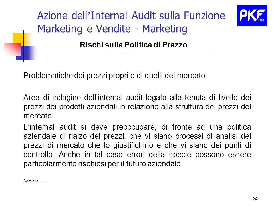 29 Azione dell Internal Audit sulla Funzione Marketing e Vendite - Marketing Rischi sulla Politica di Prezzo Problematiche dei prezzi propri e di quel