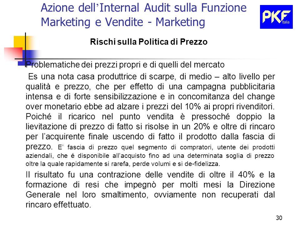 30 Azione dell Internal Audit sulla Funzione Marketing e Vendite - Marketing Rischi sulla Politica di Prezzo Problematiche dei prezzi propri e di quel