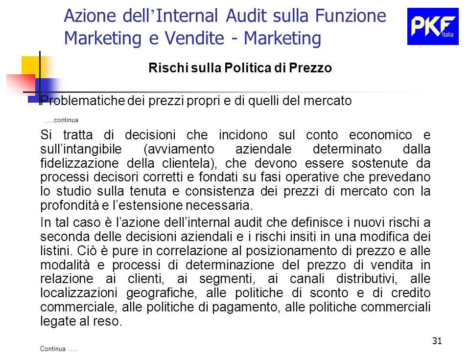 31 Azione dell Internal Audit sulla Funzione Marketing e Vendite - Marketing Rischi sulla Politica di Prezzo Problematiche dei prezzi propri e di quel
