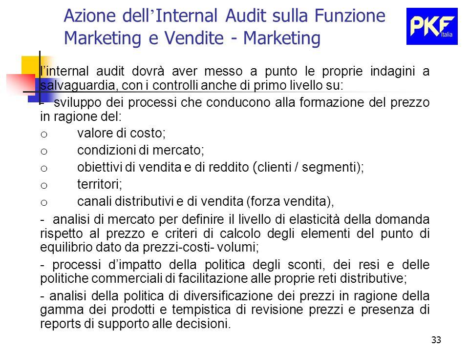33 Azione dell Internal Audit sulla Funzione Marketing e Vendite - Marketing linternal audit dovrà aver messo a punto le proprie indagini a salvaguard