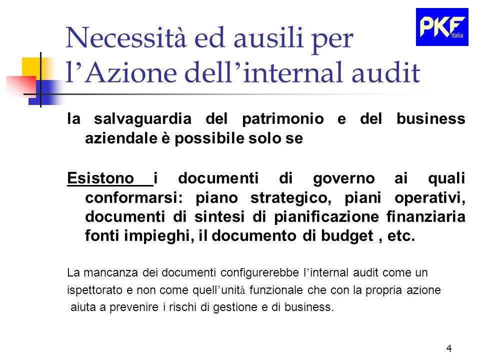 4 Necessit à ed ausili per l Azione dell internal audit la salvaguardia del patrimonio e del business aziendale è possibile solo se Esistono i documen