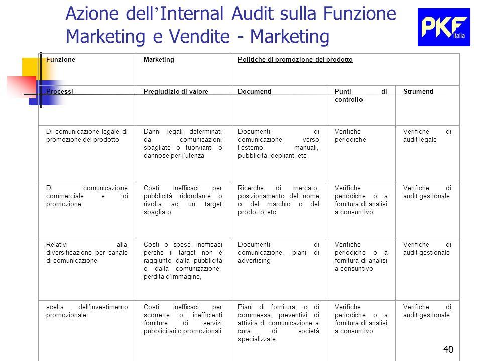 40 Azione dell Internal Audit sulla Funzione Marketing e Vendite - Marketing FunzioneMarketingPolitiche di promozione del prodotto ProcessiPregiudizio