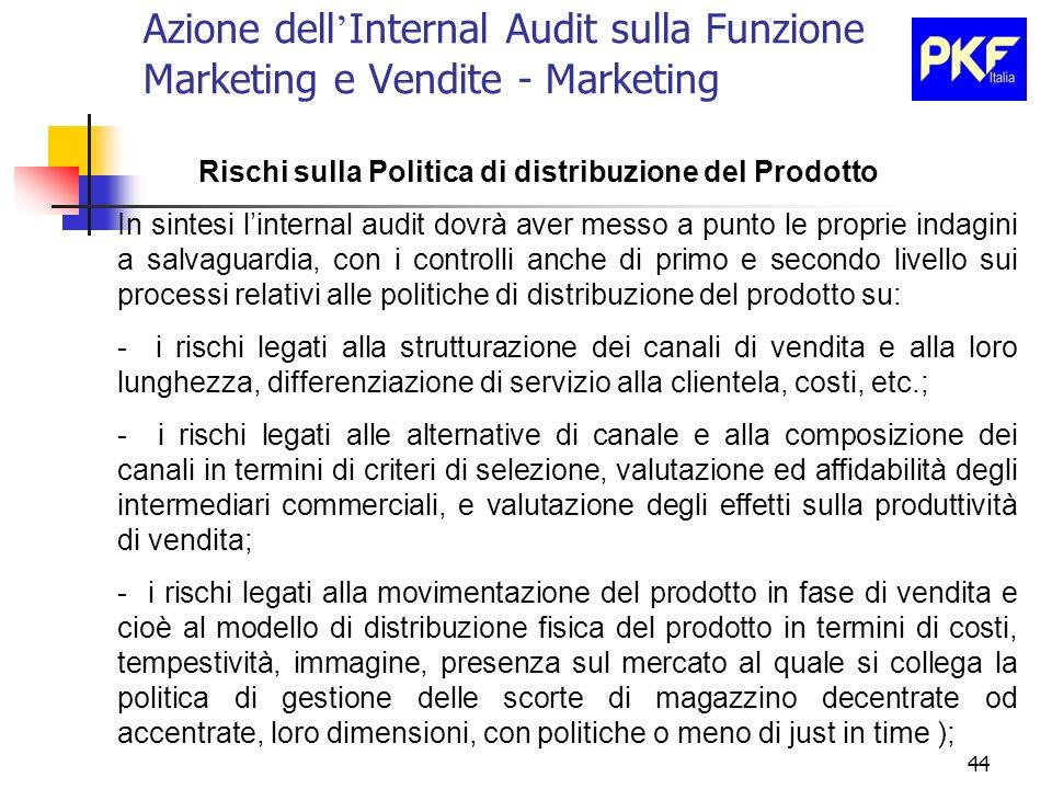44 Azione dell Internal Audit sulla Funzione Marketing e Vendite - Marketing Rischi sulla Politica di distribuzione del Prodotto In sintesi linternal