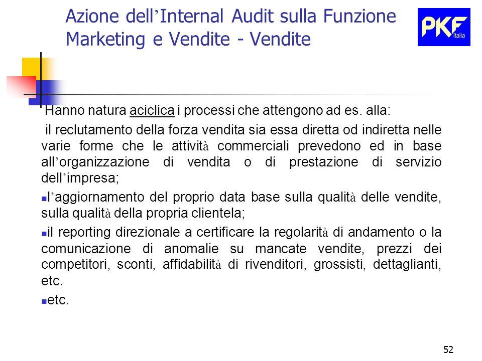 52 Azione dell Internal Audit sulla Funzione Marketing e Vendite - Vendite Hanno natura aciclica i processi che attengono ad es. alla: il reclutamento