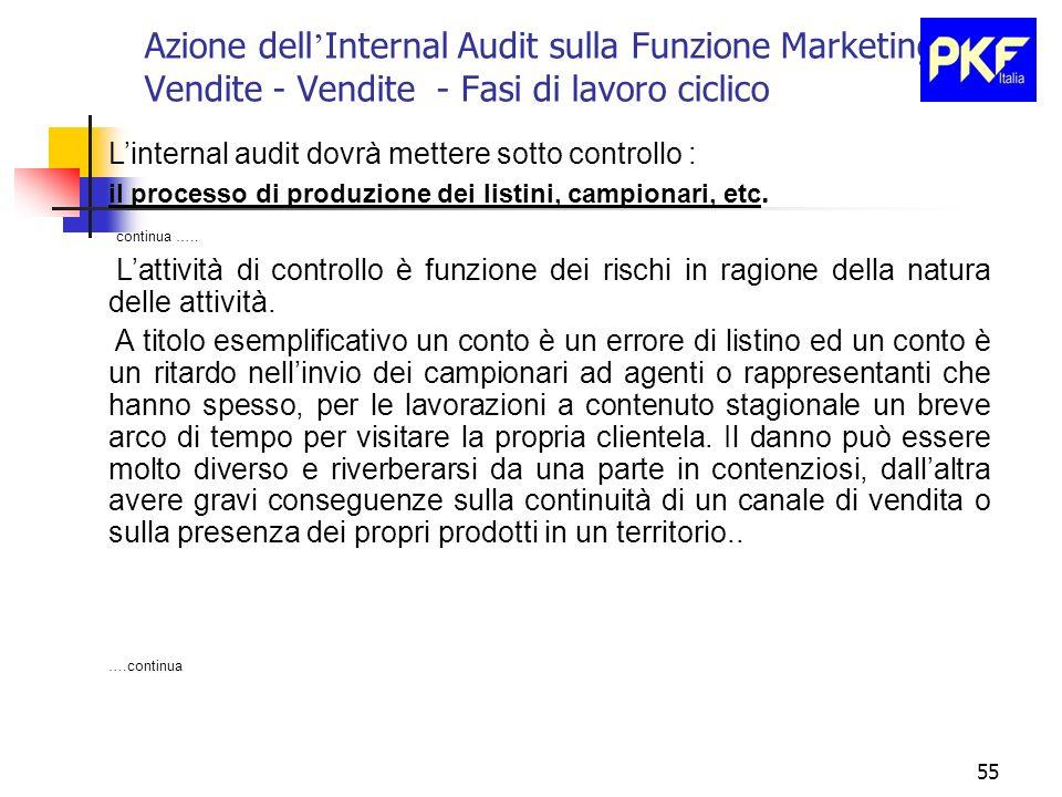 55 Azione dell Internal Audit sulla Funzione Marketing e Vendite - Vendite - Fasi di lavoro ciclico Linternal audit dovrà mettere sotto controllo : il