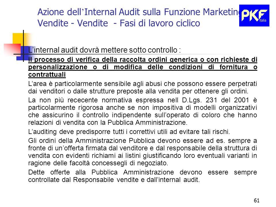 61 Azione dell Internal Audit sulla Funzione Marketing e Vendite - Vendite - Fasi di lavoro ciclico Linternal audit dovrà mettere sotto controllo : il