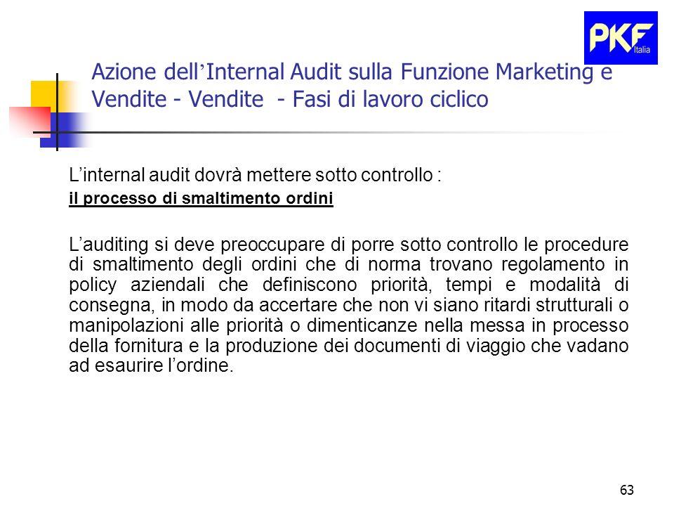 63 Azione dell Internal Audit sulla Funzione Marketing e Vendite - Vendite - Fasi di lavoro ciclico Linternal audit dovrà mettere sotto controllo : il